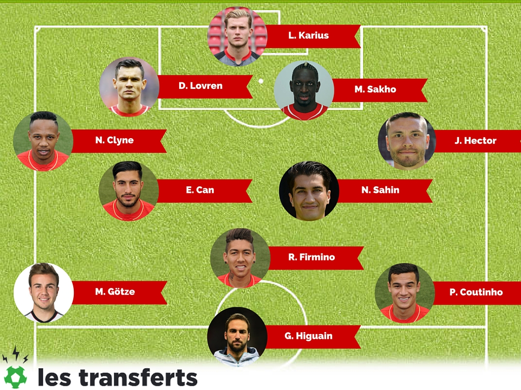 Equipe Type des joueurs Liverpool