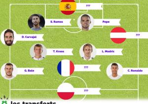 Le 11-type du Real Madrid en 2016-2017 (1)