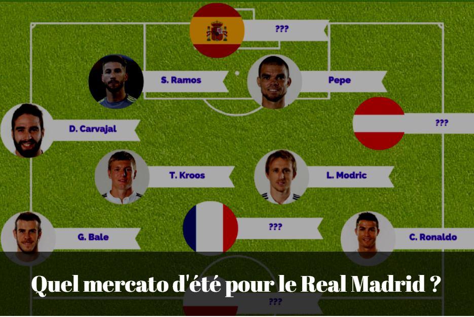 Quel mercato d'été pour le Real Madrid.