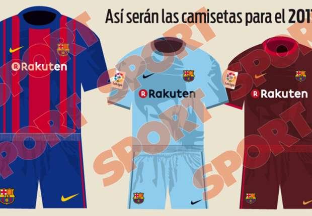 tenue de foot FC Barcelona nouvelle