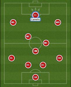 À la découverte de Sergio Camello, grand espoir de l'Atletico Madrid