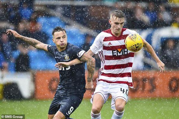 Mercato – Everton surveille un espoir écossais