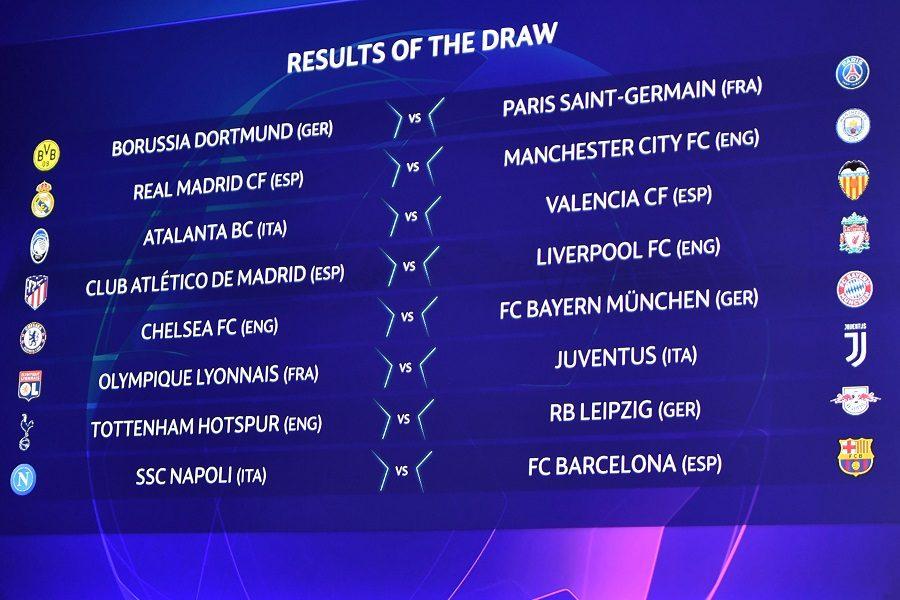 Ligue des Champions : le tirage au sort des huitièmes de finale 2019/2020