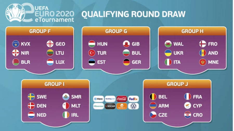 Esport : l'Euro 2020 s'y met !
