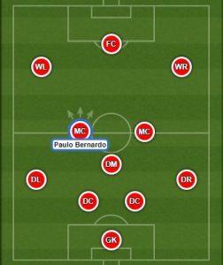 À la découverte du nouvel espoir de Benfica, Paulo Bernardo