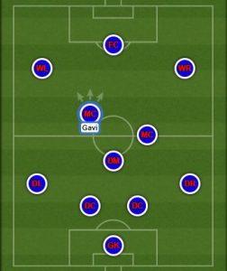 À la découverte du nouvel espoir du FC Barcelone, Pablo Gavi