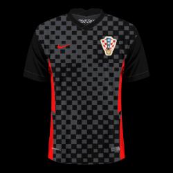 Euro 2020 : Tout savoir sur la Croatie 🇭🇷 Vatreni