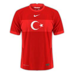 Euro 2020 (2021): Tout savoir sur la Turquie 🇹🇷 Les étoiles du croissant