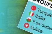 Tous les pronostics Groupe A Euro 2020: favoris et cotes