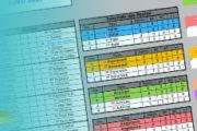 Simulation Euro 2020 (2021) pour parier entre amis sur Excel