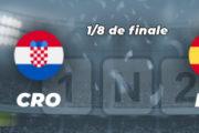 Huitième Euro 2021: Pronostic Croatie – Espagne, cotes et analyses pour parier