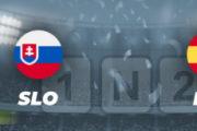 Pronostic Slovaquie – Espagne Euro 2021 : cotes et analyses pour parier