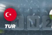 Pronostic Turquie – Pays de Galles euro 2021 : cotes et analyses